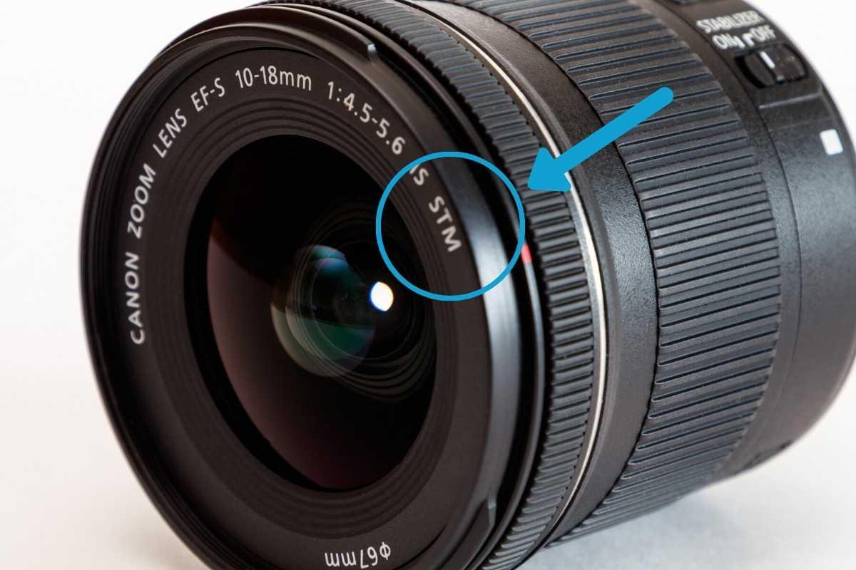 Canon STM Lens
